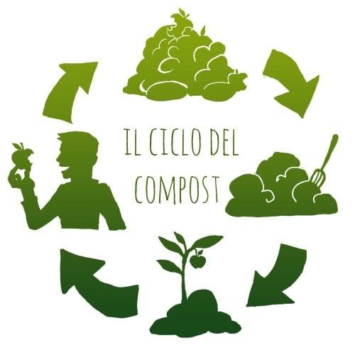Cupolino per bicchiere biodegradabile in cartoncino